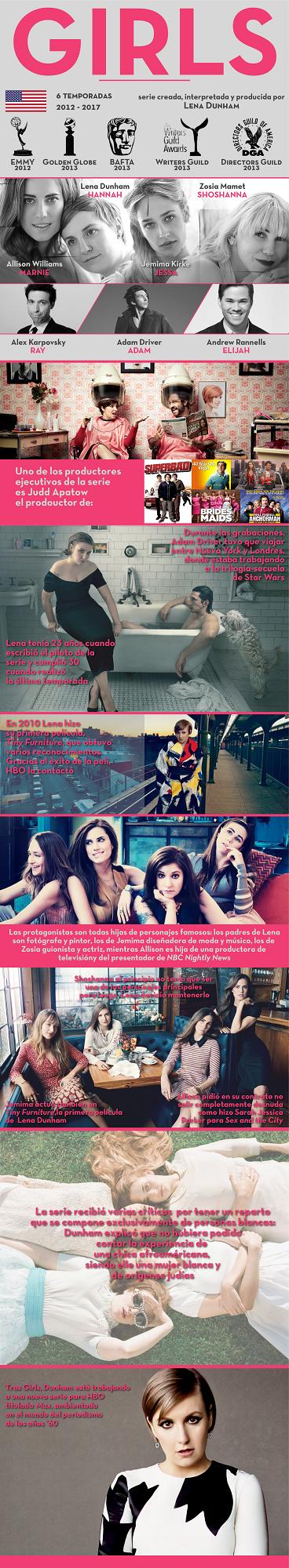 curiosidades de la serie girls