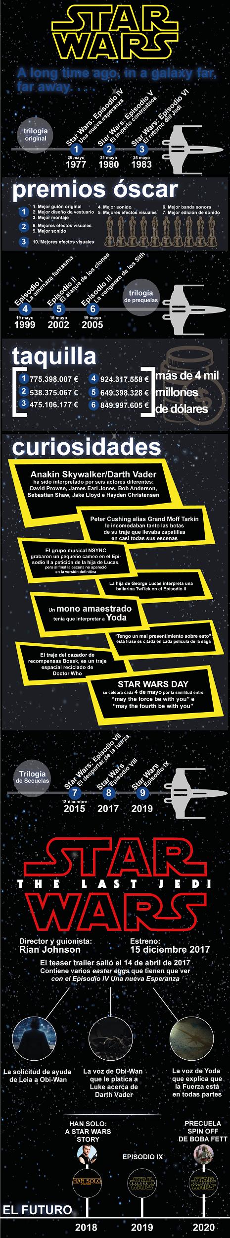 curiosidades star wars
