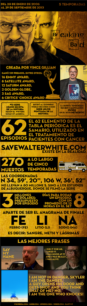 curiosidades breaking bad 10º aniversario